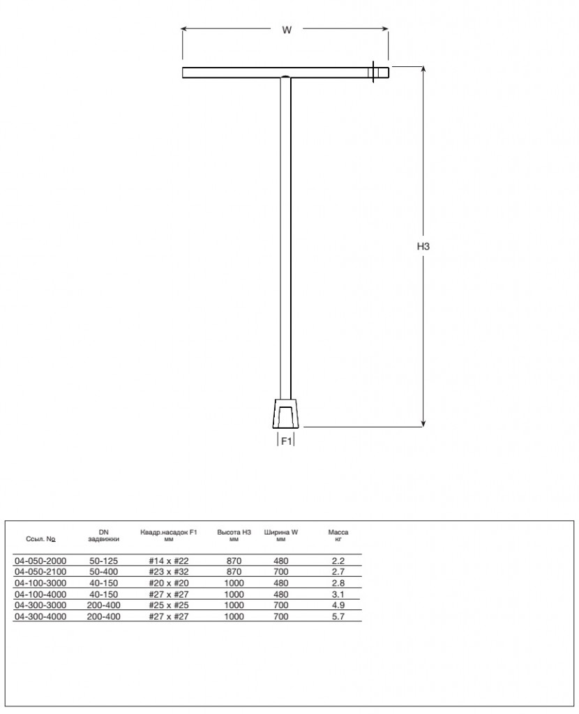 AVK T-образный ключ