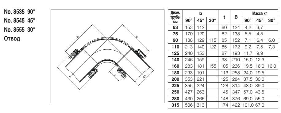 Колено и отводы №8535 (90), №8545 (45), №8555 (30)