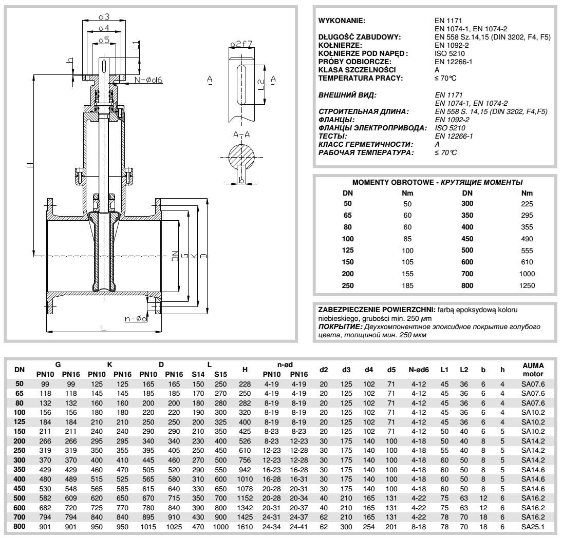 Задвижка с обрезиненным клином PN10/PN16 под электропривод