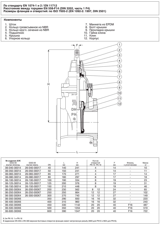 Задвижка AVK клиновая, для PN 10 или PN 16