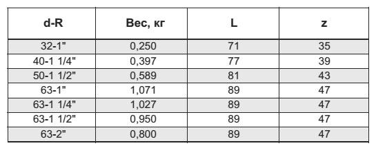 Переход ПЭ / латунь с внутренней резьбой (MS 58)