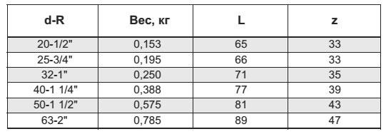 Переход ПЭ / сталь с внутренней резьбой (1. 4305 нержавеющая)