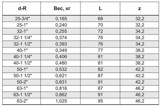 Переход ПЭ / латунь с накидной гайкой (MS 58)