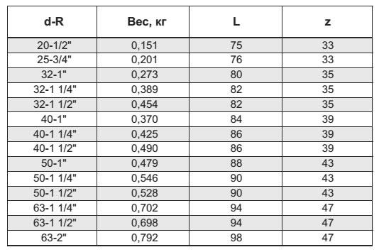 Переход ПЭ / латунь с наружной резьбой (MS 58)